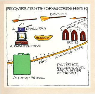 Requirements for Success in Batik